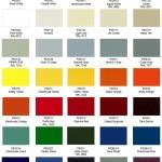 Giá sơn nhà – giá các loại sơn nhà tại Hà Nội