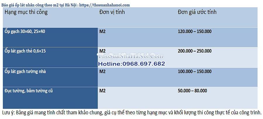 Báo giá ốp lát năm 2021 tại Hà Nội